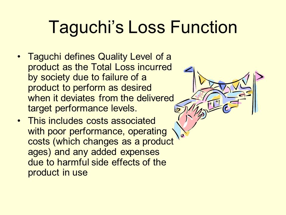 Taguchi's Loss Function