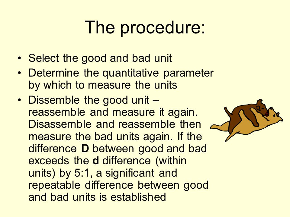 The procedure: Select the good and bad unit