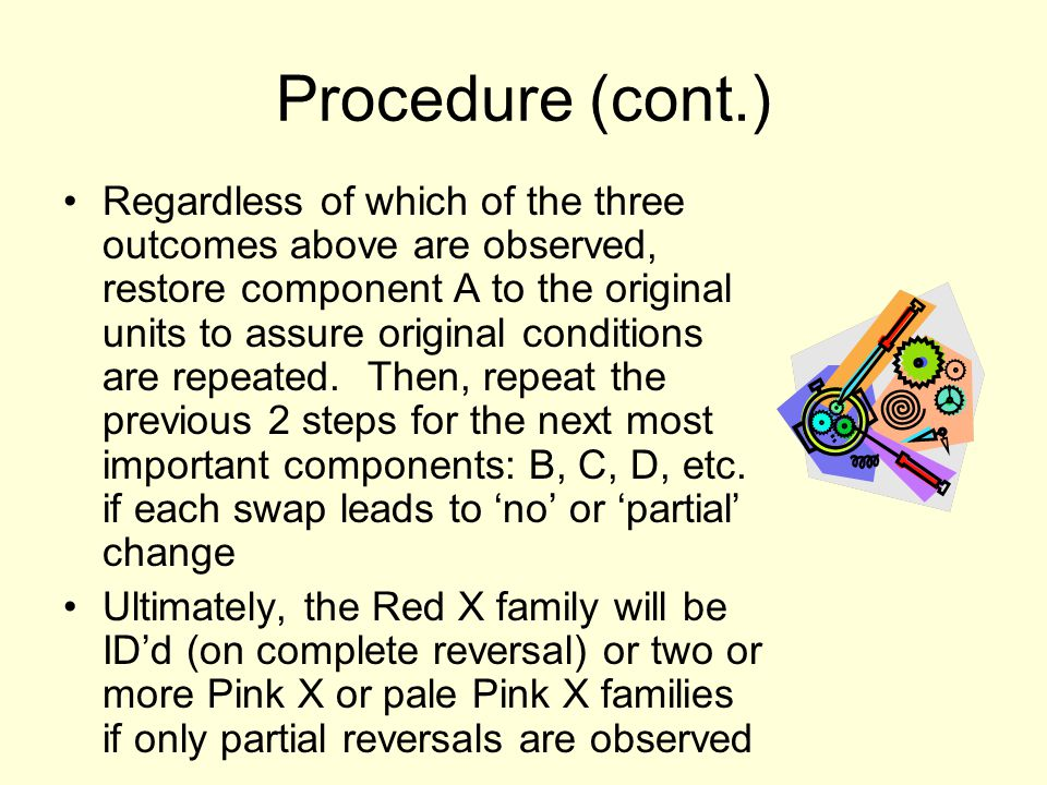 Procedure (cont.)