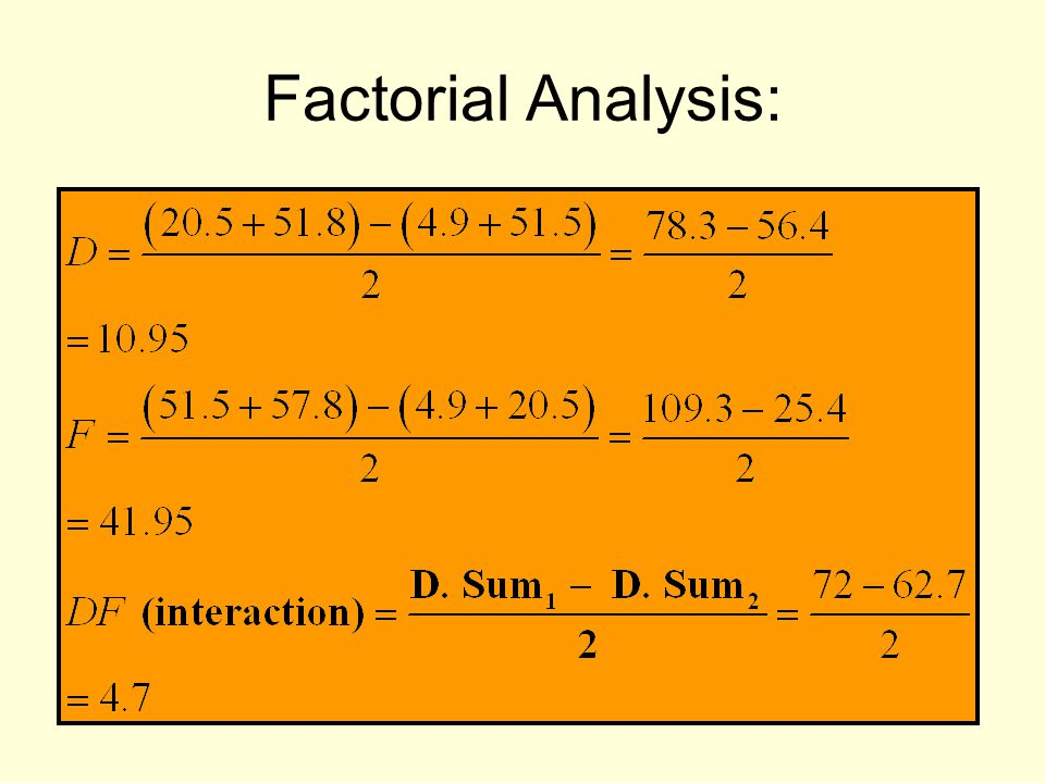 Factorial Analysis: