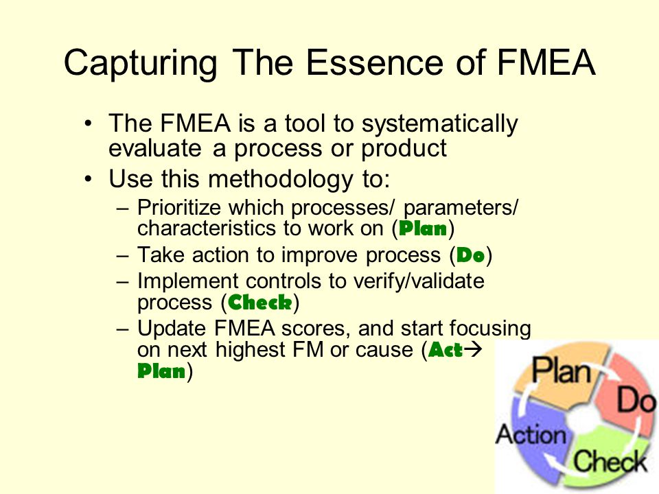 Capturing The Essence of FMEA