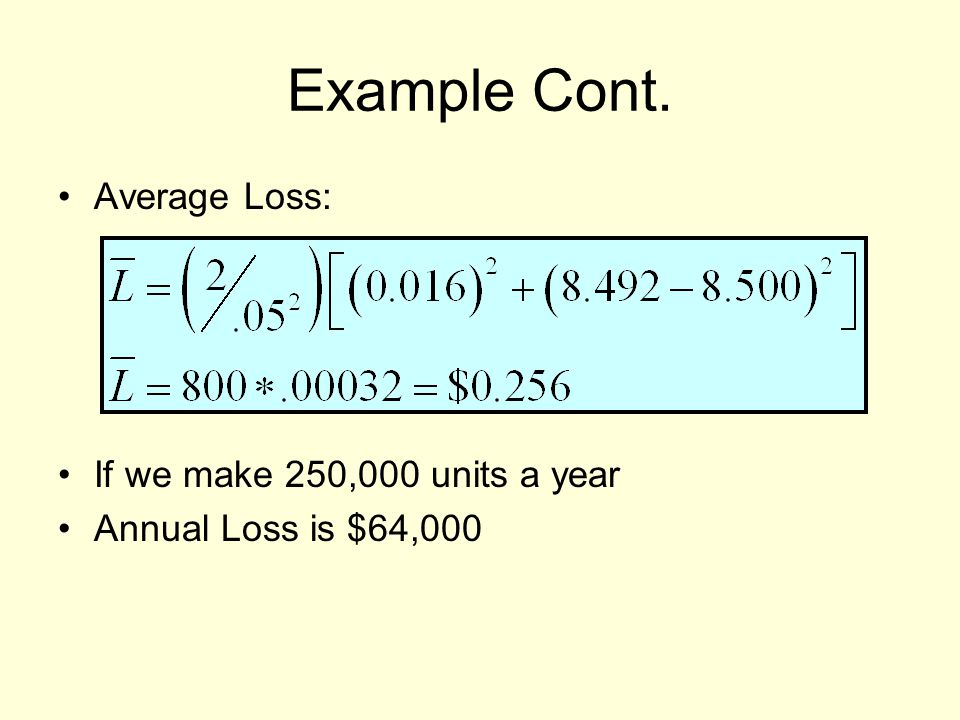 Example Cont. Average Loss: If we make 250,000 units a year