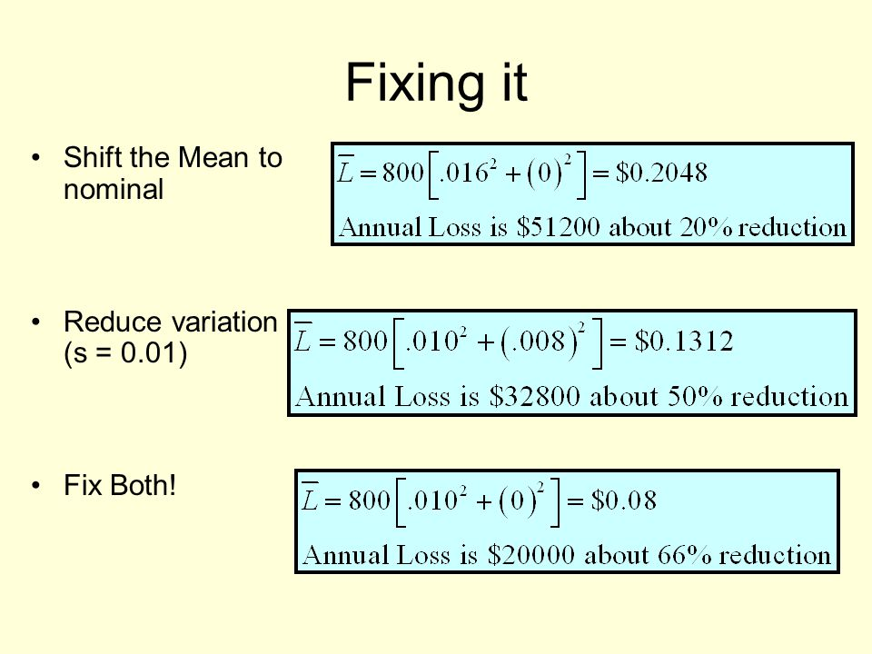 Fixing it Shift the Mean to nominal Reduce variation (s = 0.01)
