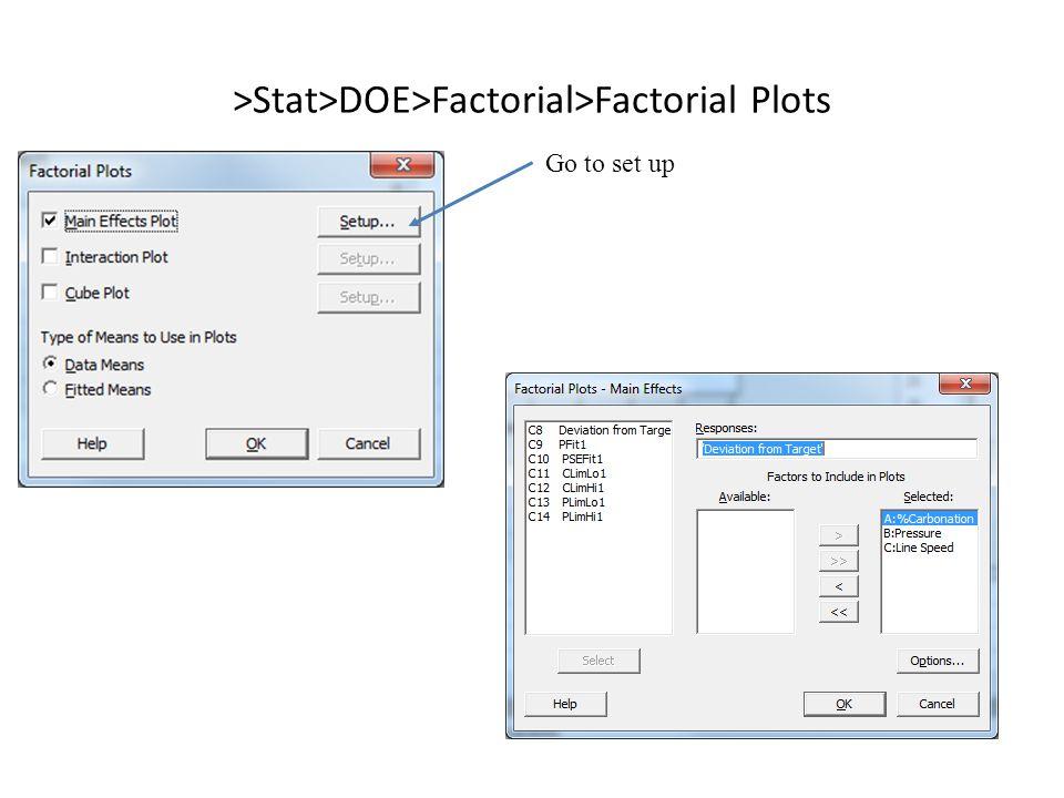 >Stat>DOE>Factorial>Factorial Plots