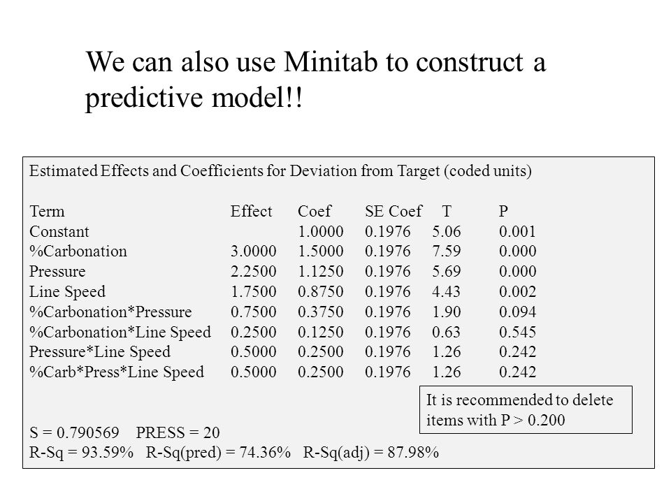 We can also use Minitab to construct a predictive model!!