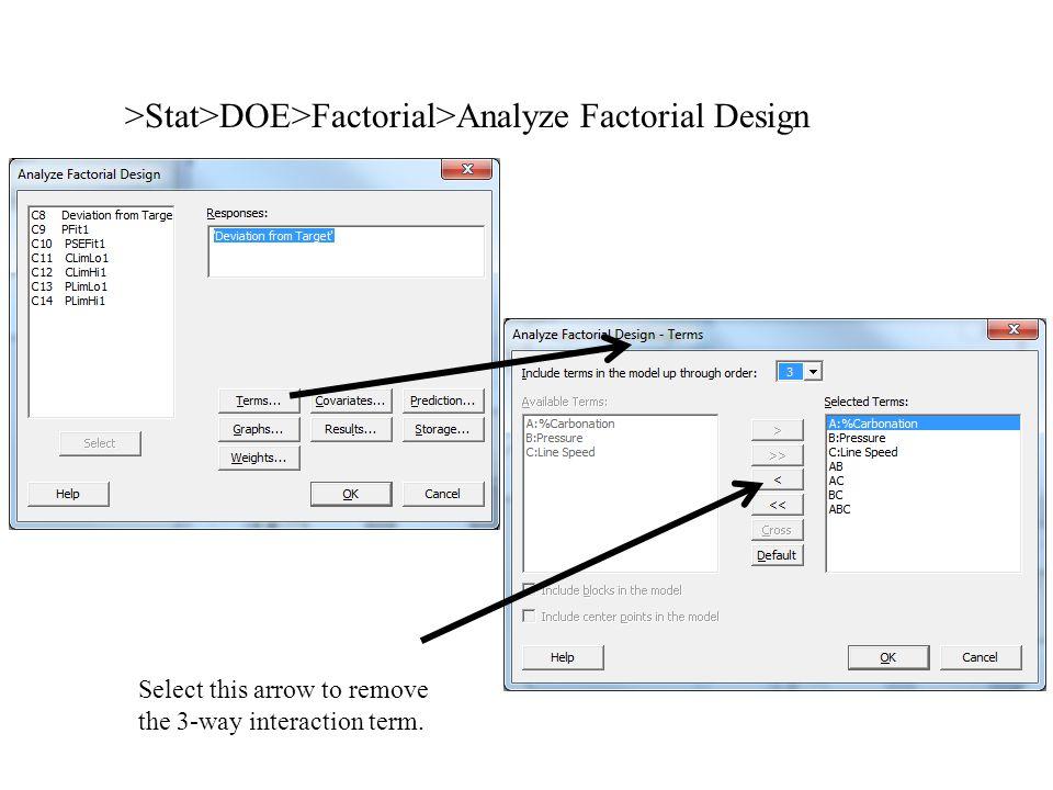 >Stat>DOE>Factorial>Analyze Factorial Design