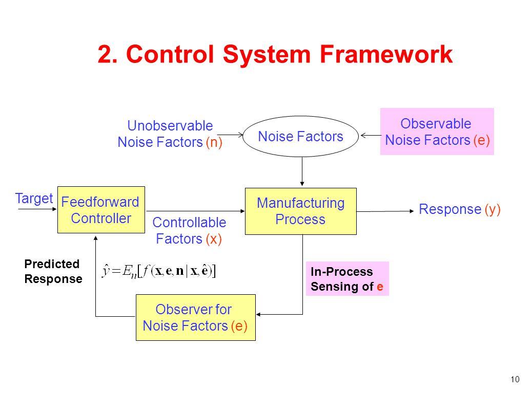 2. Control System Framework