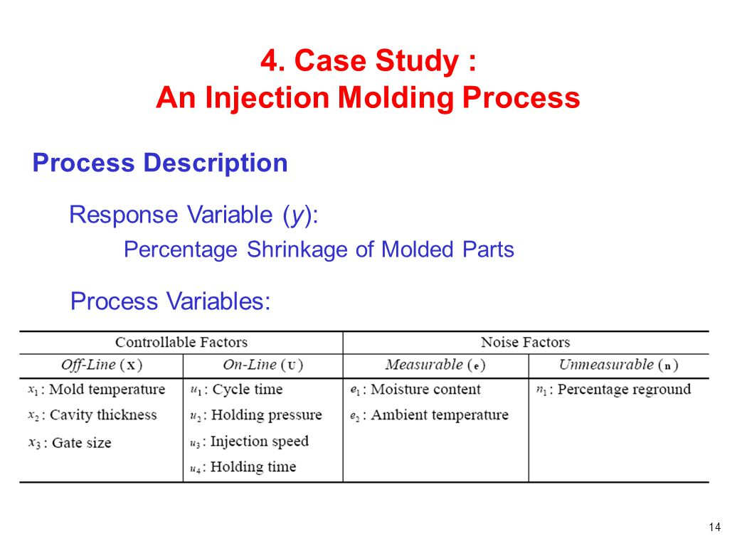 4. Case Study : An Injection Molding Process