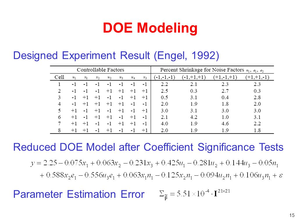 DOE Modeling Designed Experiment Result (Engel, 1992)