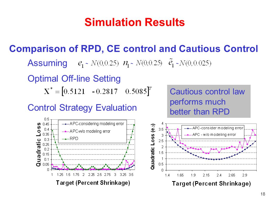 Simulation Results Comparison of RPD, CE control and Cautious Control