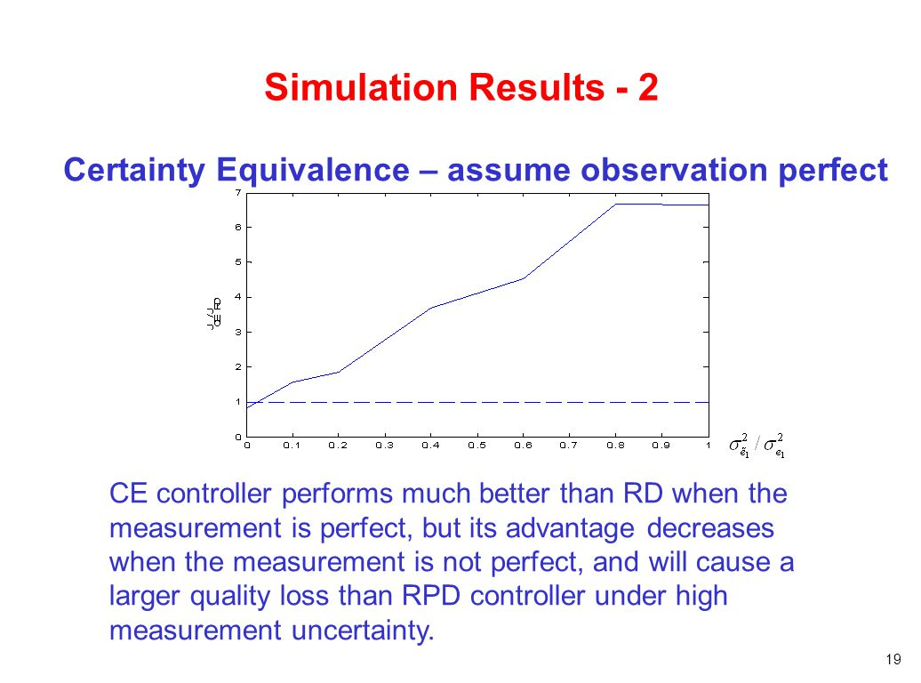 Simulation Results - 2 Certainty Equivalence – assume observation perfect.