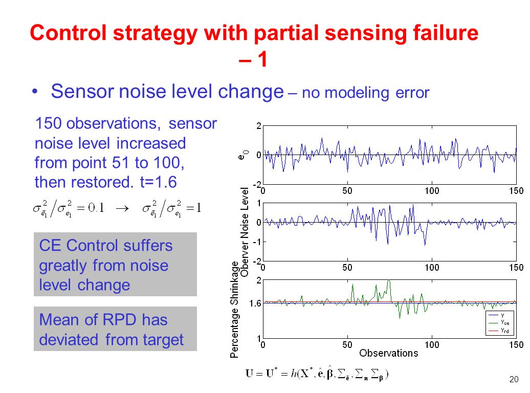 Control strategy with partial sensing failure – 1