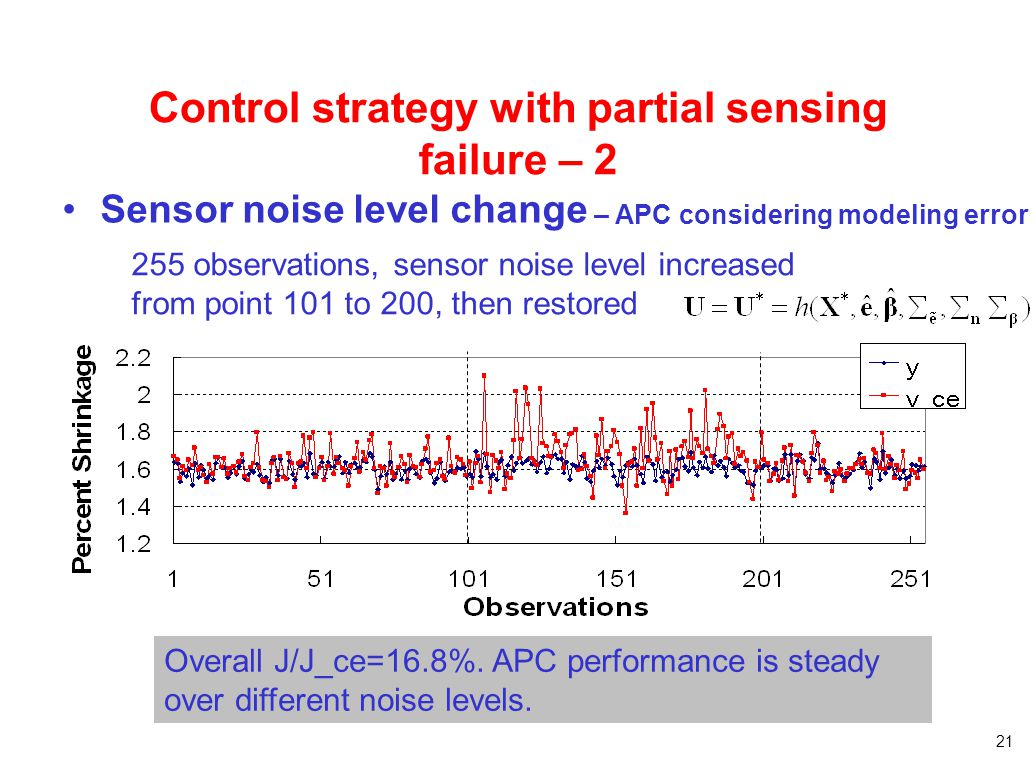 Control strategy with partial sensing failure – 2