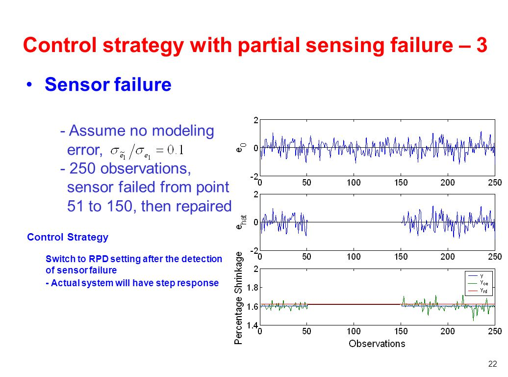 Control strategy with partial sensing failure – 3