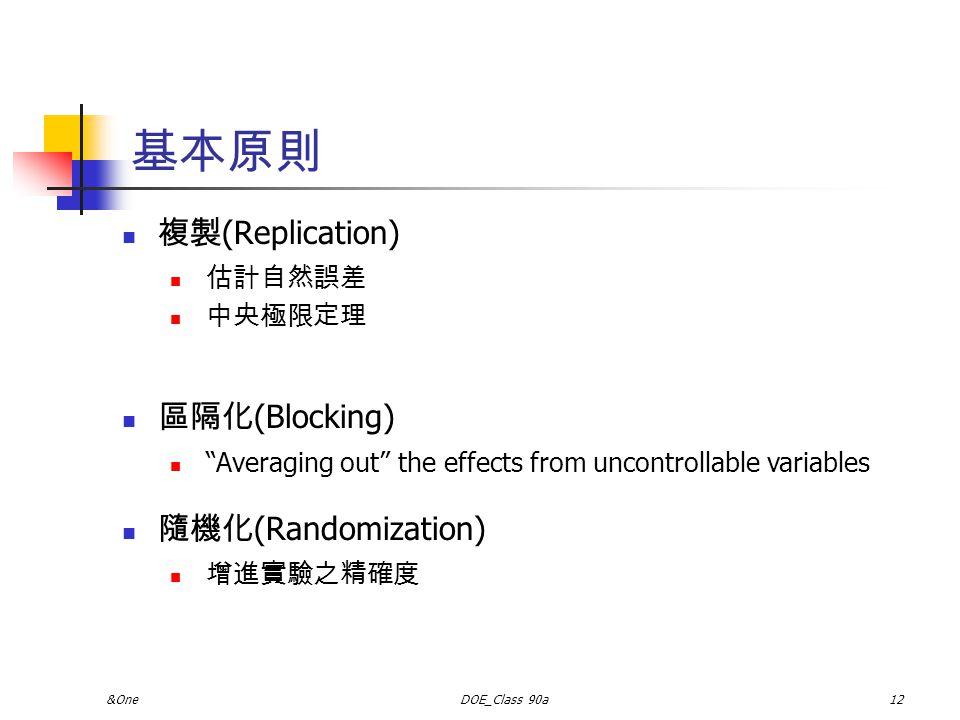 基本原則 複製(Replication) 區隔化(Blocking) 隨機化(Randomization) 估計自然誤差 中央極限定理