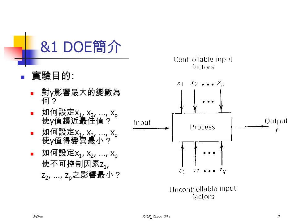 &1 DOE簡介 實驗目的: 對y影響最大的變數為何? 如何設定x1, x2, …, xp使y值趨近最佳值?