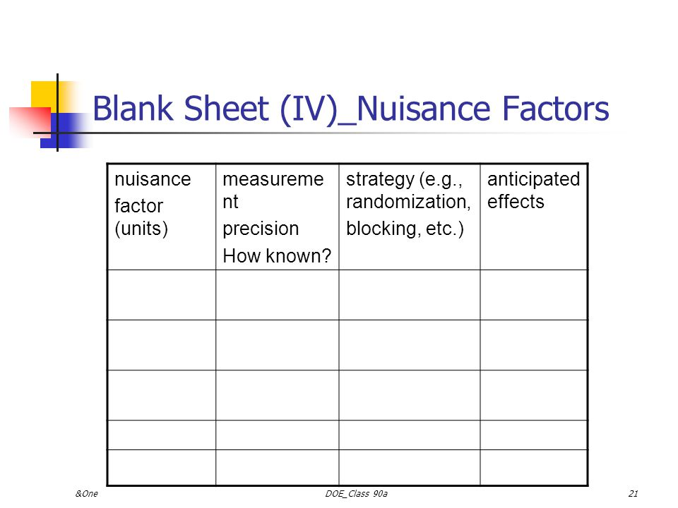 Blank Sheet (IV)_Nuisance Factors
