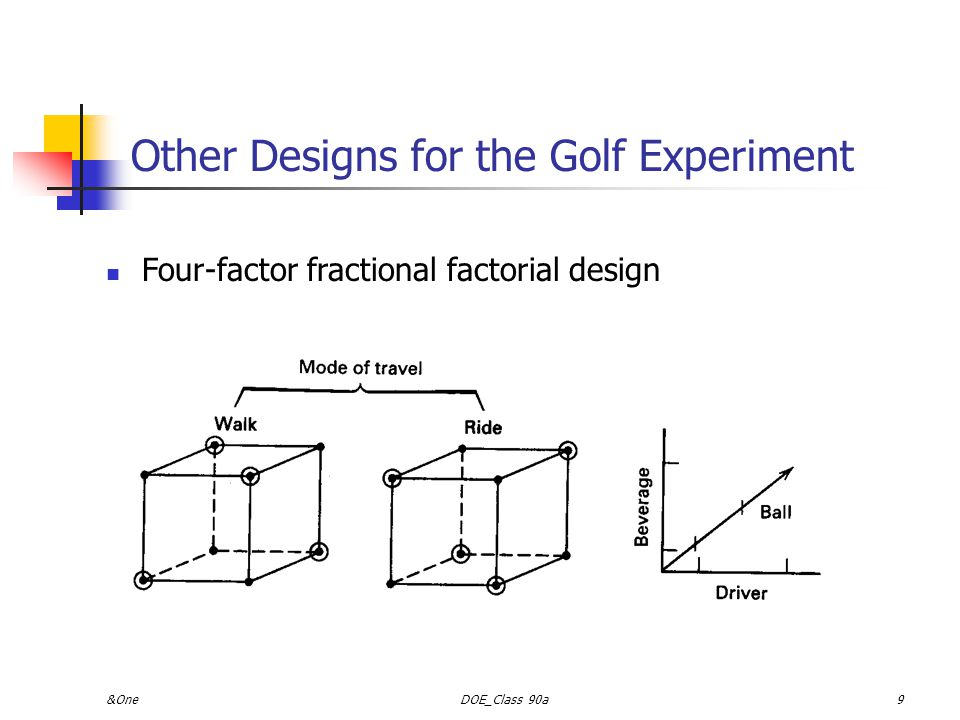 Other Designs for the Golf Experiment