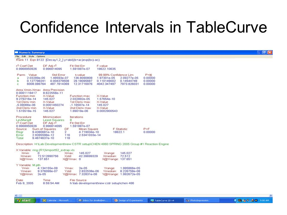 Confidence Intervals in TableCurve