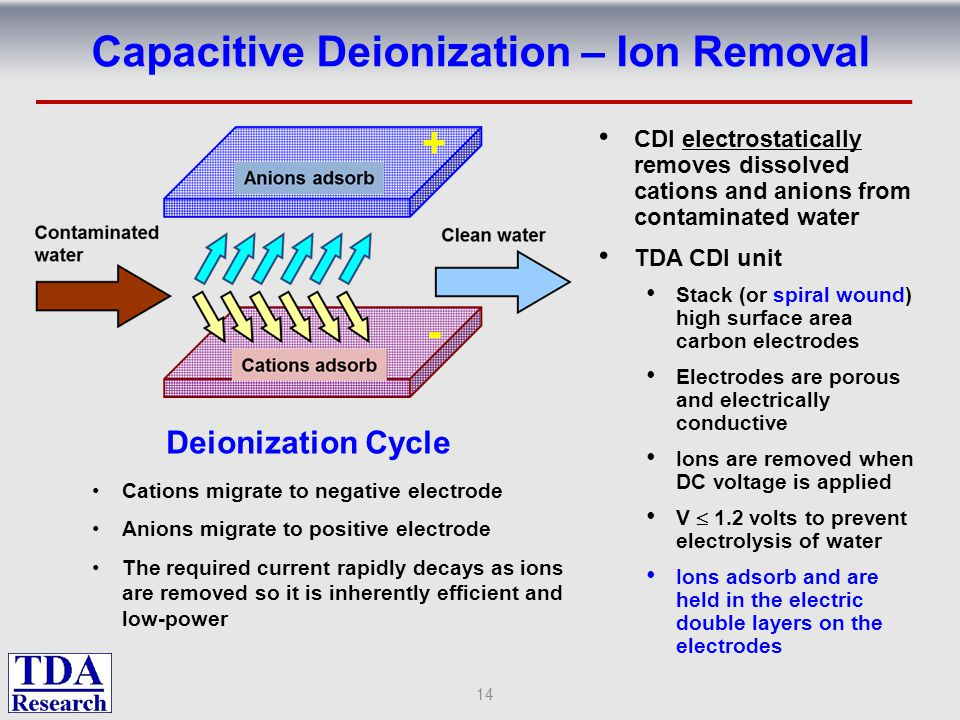 Capacitive Deionization – Ion Removal