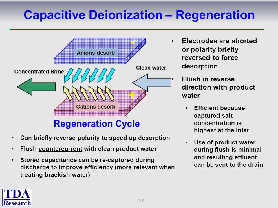 Capacitive Deionization – Regeneration