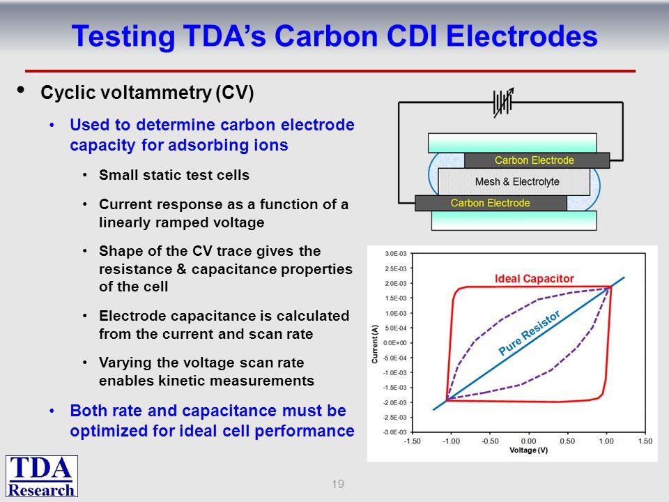 Testing TDA's Carbon CDI Electrodes