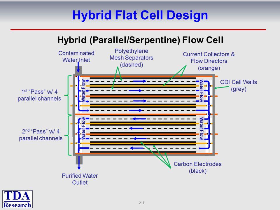 Hybrid Flat Cell Design