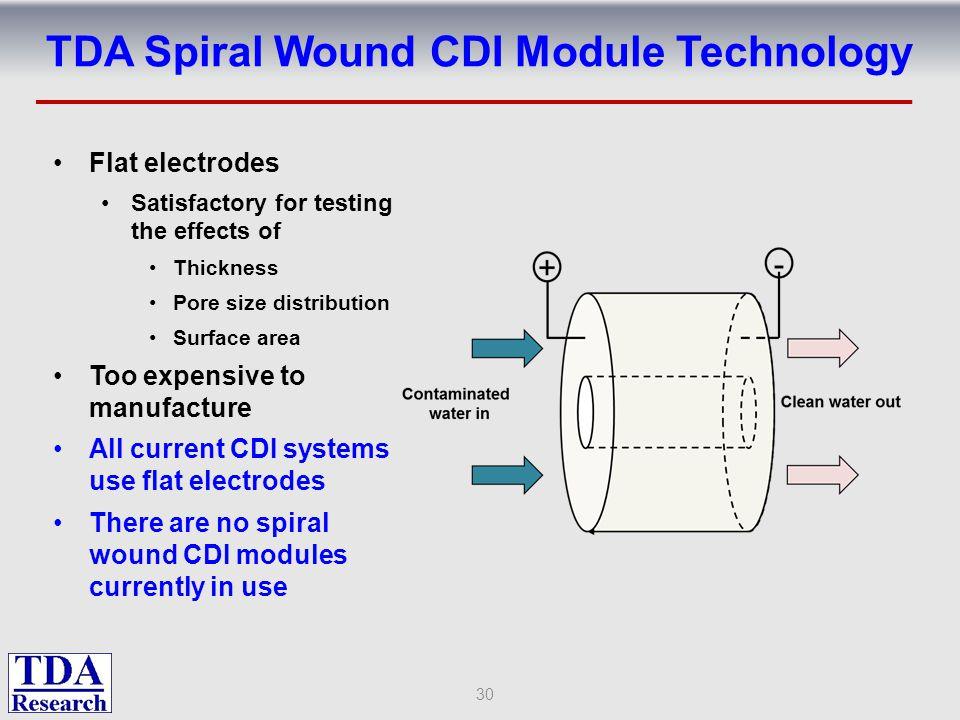 TDA Spiral Wound CDI Module Technology
