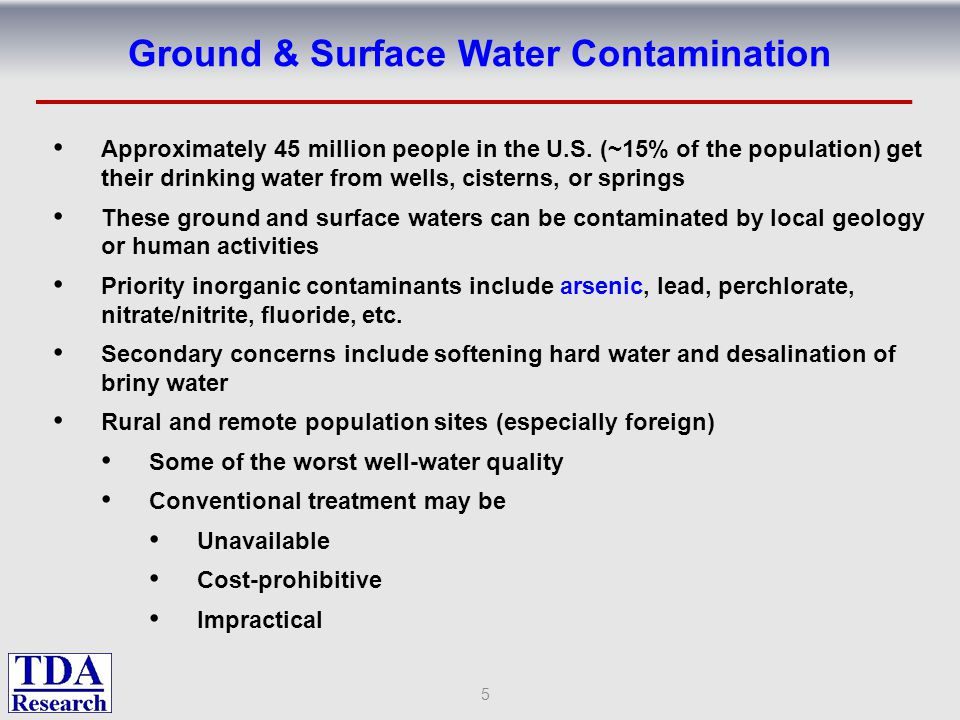 Ground & Surface Water Contamination