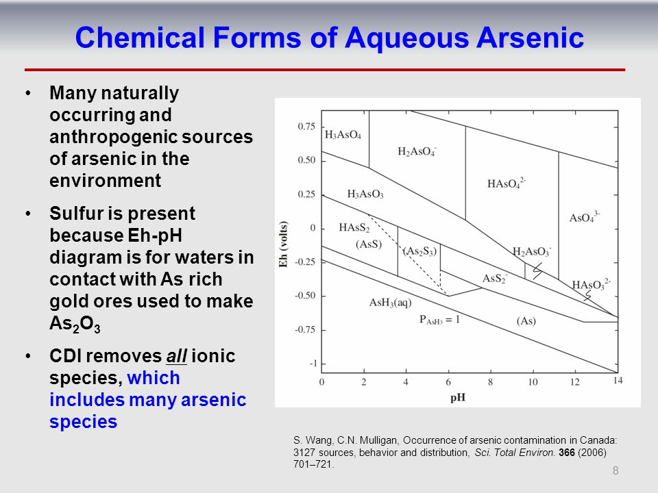 Chemical Forms of Aqueous Arsenic
