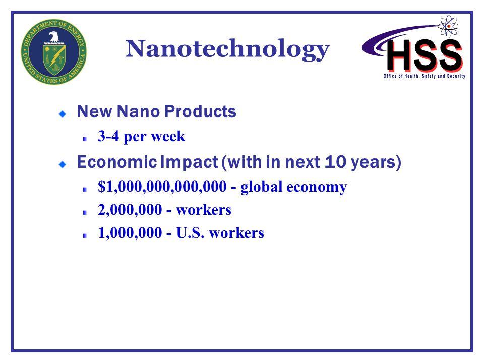 Nanotechnology New Nano Products