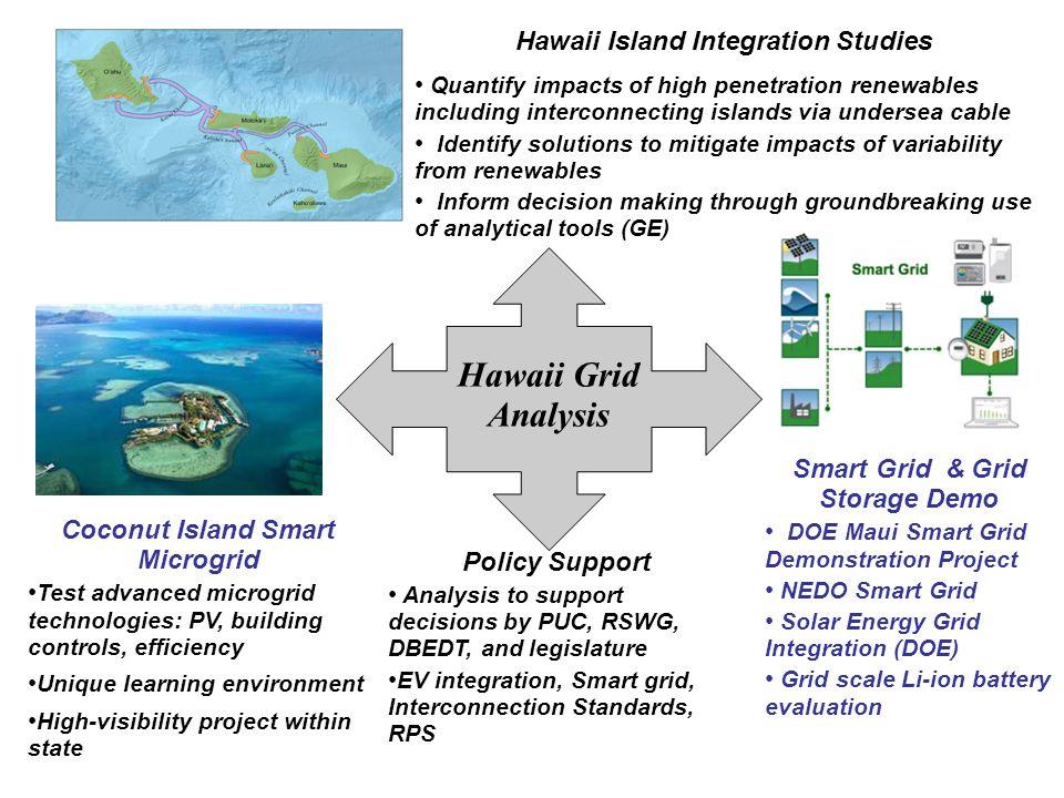 Hawaii Grid Analysis Hawaii Island Integration Studies