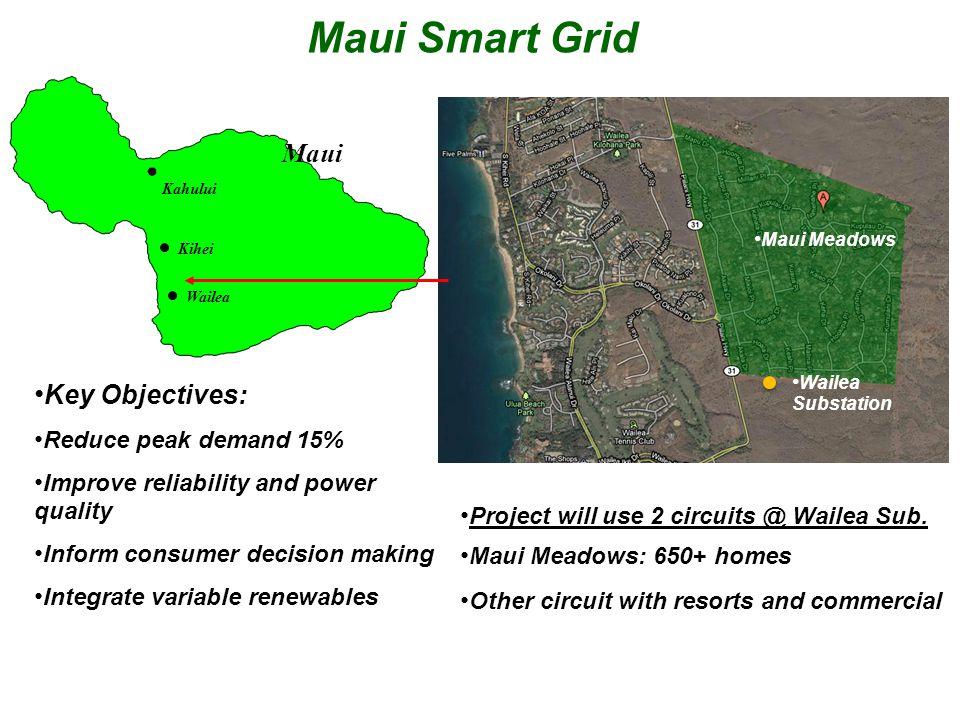 Maui Smart Grid Maui Key Objectives: Reduce peak demand 15%
