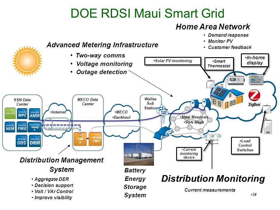 DOE RDSI Maui Smart Grid