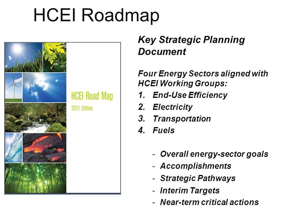 HCEI Roadmap Key Strategic Planning Document