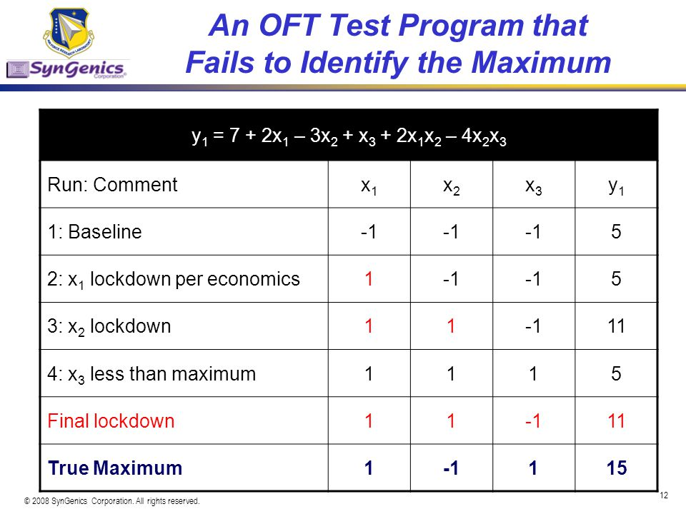 An OFT Test Program that Fails to Identify the Maximum