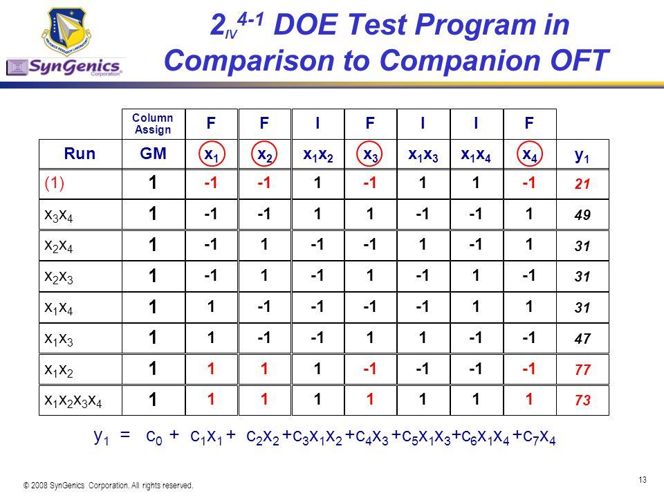 2IV4-1 DOE Test Program in Comparison to Companion OFT