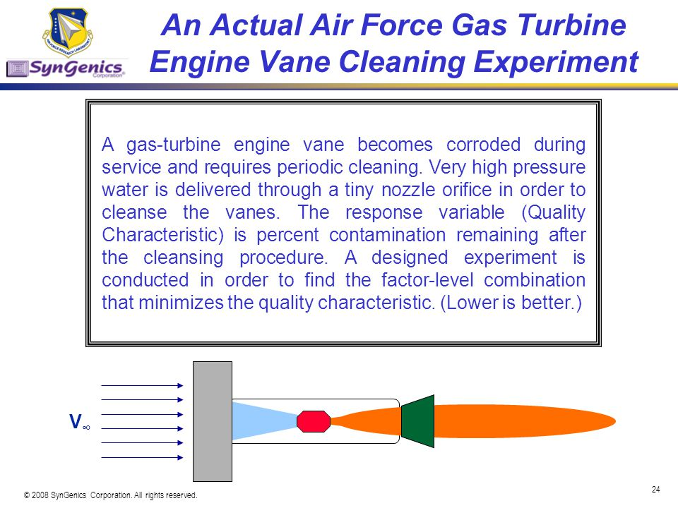 An Actual Air Force Gas Turbine Engine Vane Cleaning Experiment