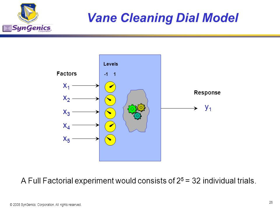 Vane Cleaning Dial Model