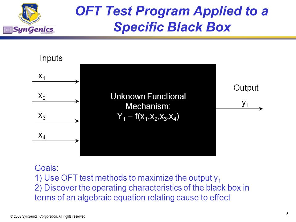 OFT Test Program Applied to a Specific Black Box