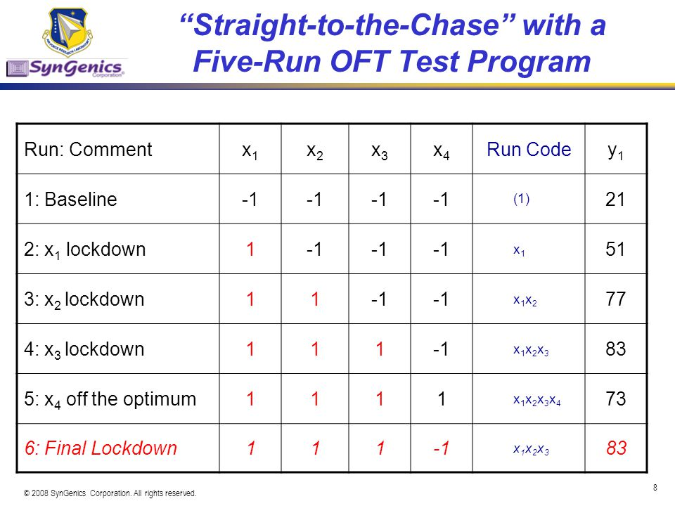 Straight-to-the-Chase with a Five-Run OFT Test Program