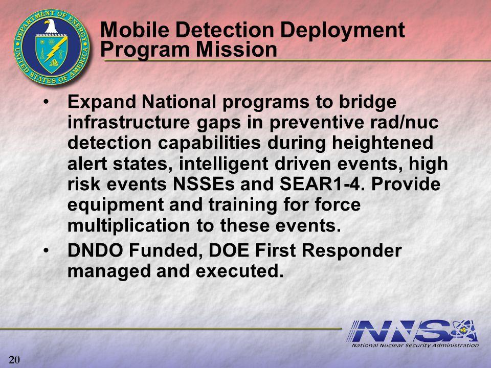 Mobile Detection Deployment Program Mission