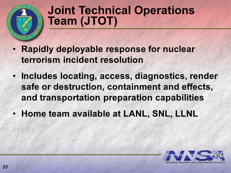 Joint Technical Operations Team (JTOT)