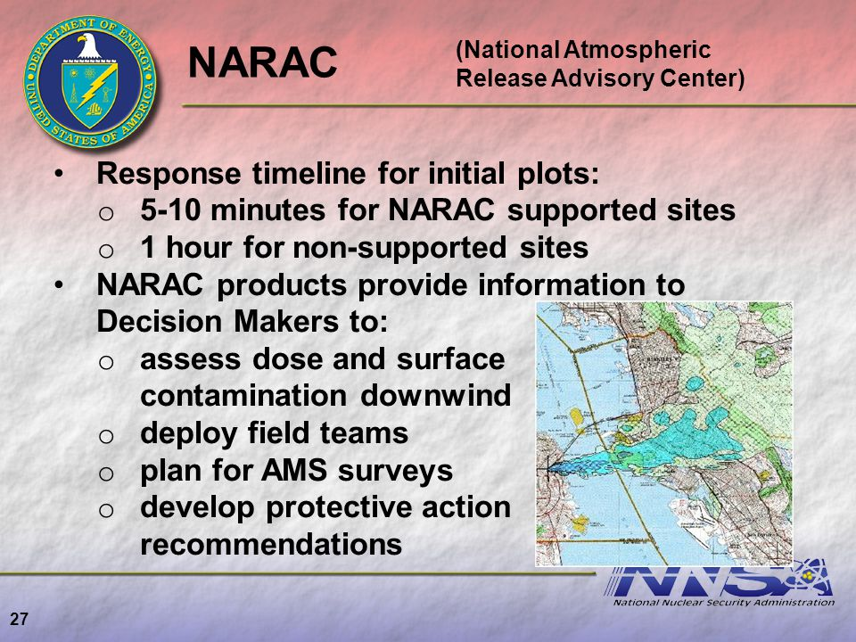 NARAC Response timeline for initial plots: