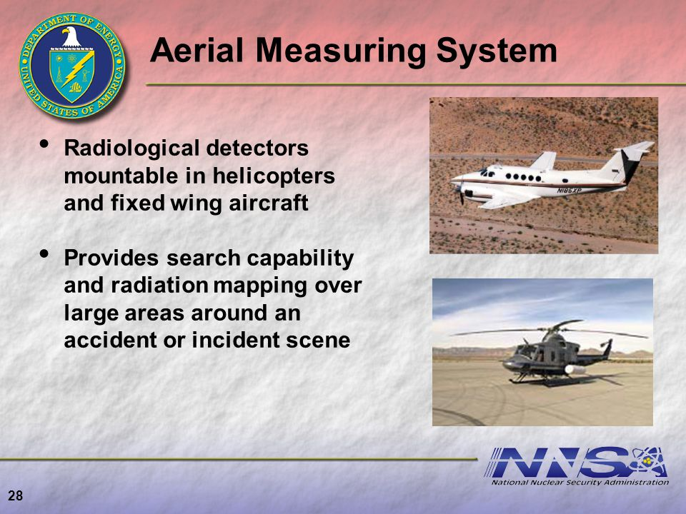 Aerial Measuring System