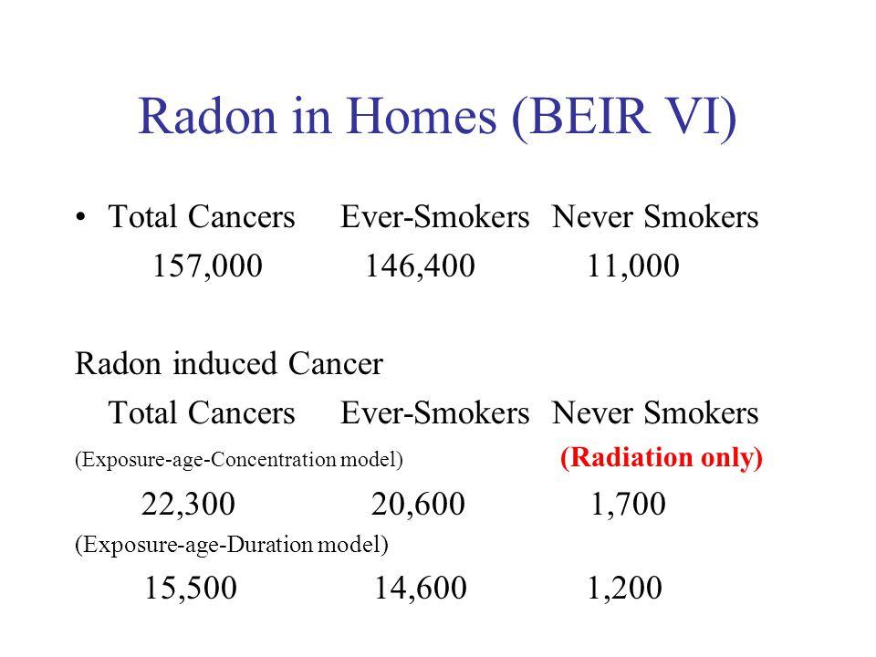 Radon in Homes (BEIR VI)