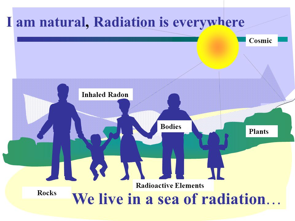 I am natural, Radiation is everywhere