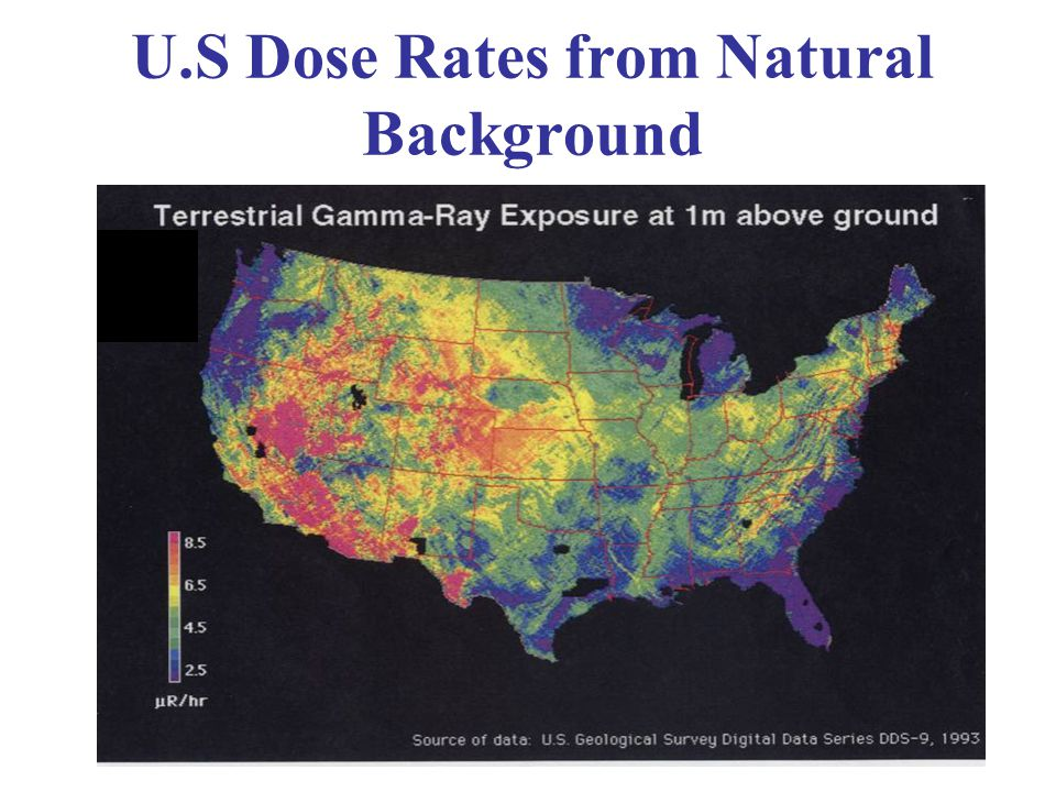 U.S Dose Rates from Natural Background