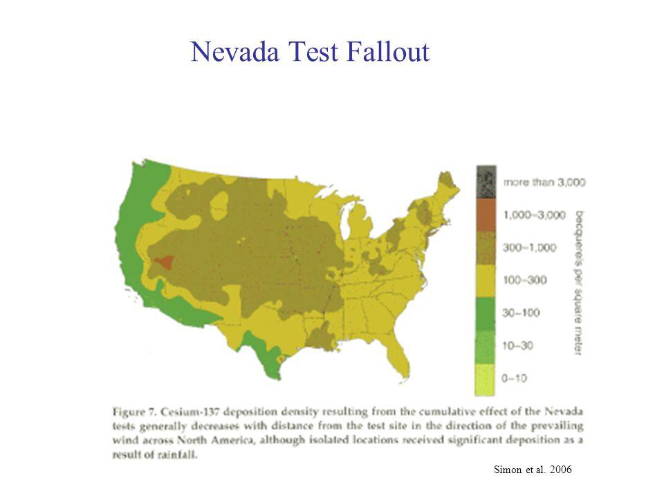 Nevada Test Fallout Simon et al. 2006