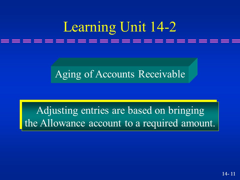 Learning Unit 14-2 Aging of Accounts Receivable